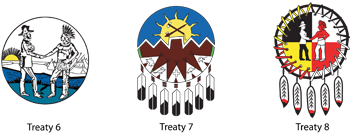 Alberta First Nation's Treaty 6, 7 and 8